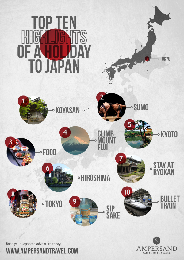 Top Ten Highlights of a Holiday to Japan