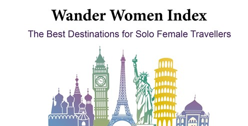 Wander Women Index: The Best Destinations for Solo Female Travellers